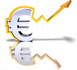 E-commerce Belgique