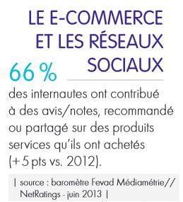 Le E-Commerce et les réseaux sociaux