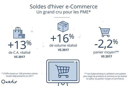Infographie-soldes-2018