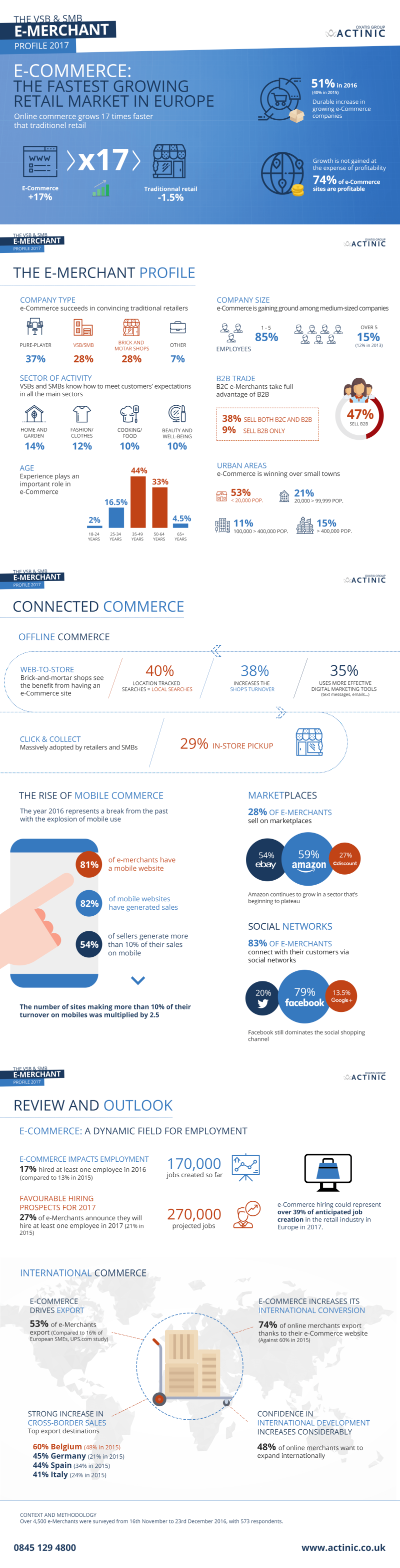 Infographie-profil-2017-ecommercant-UK-min