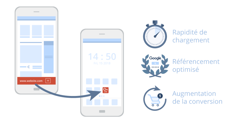 Illu-progressive-web-app-V3