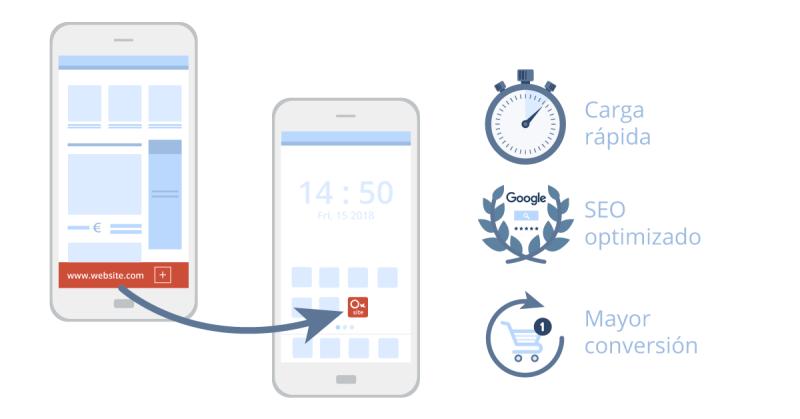 Progressive-web-app