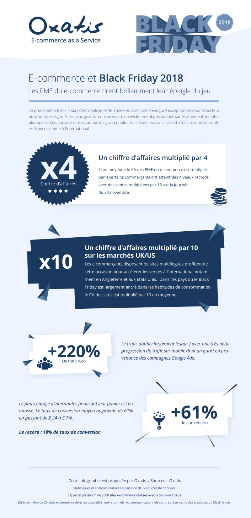 Infographie-black-friday-e-commerce-PME-Oxatis- 2018