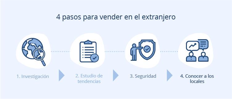 Banner-1-Paypal-ES