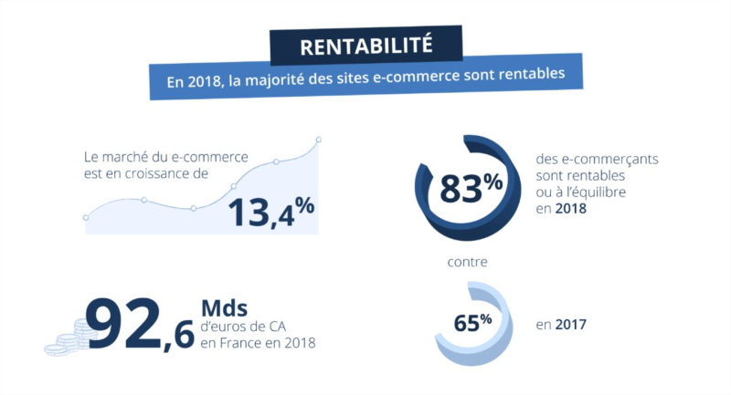 Infographie-profil-ecommercant