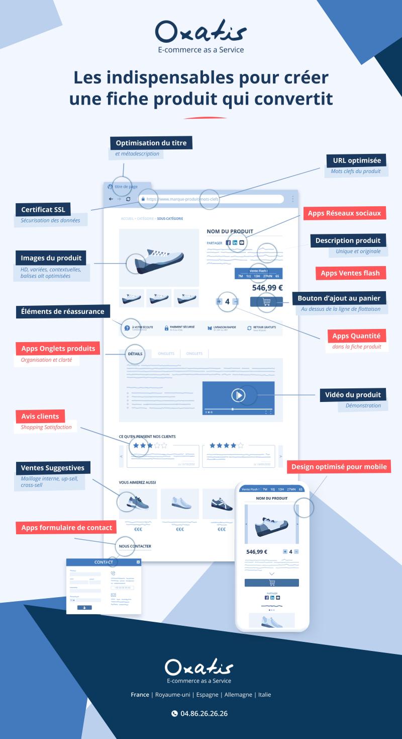 Infographie-Fiche-Produit