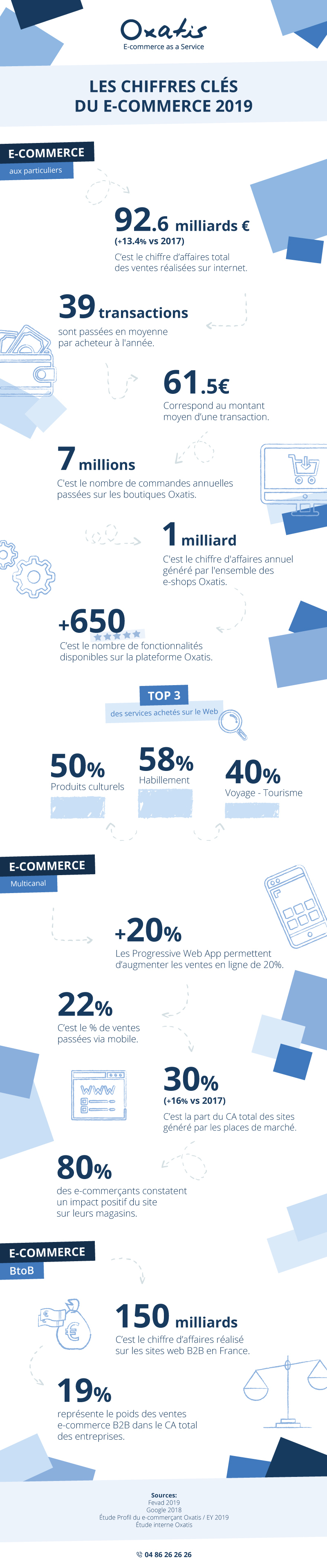 Infographie-chiffres-cles-V3